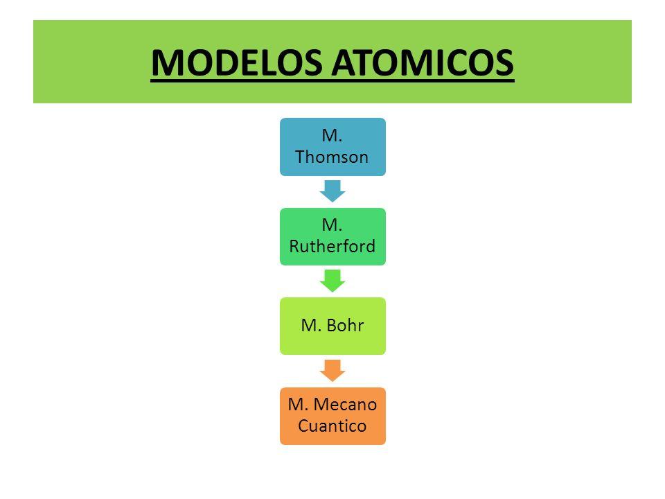 MODELOS ATOMICOS M. Thomson M. Rutherford M. Bohr M. Mecano Cuantico