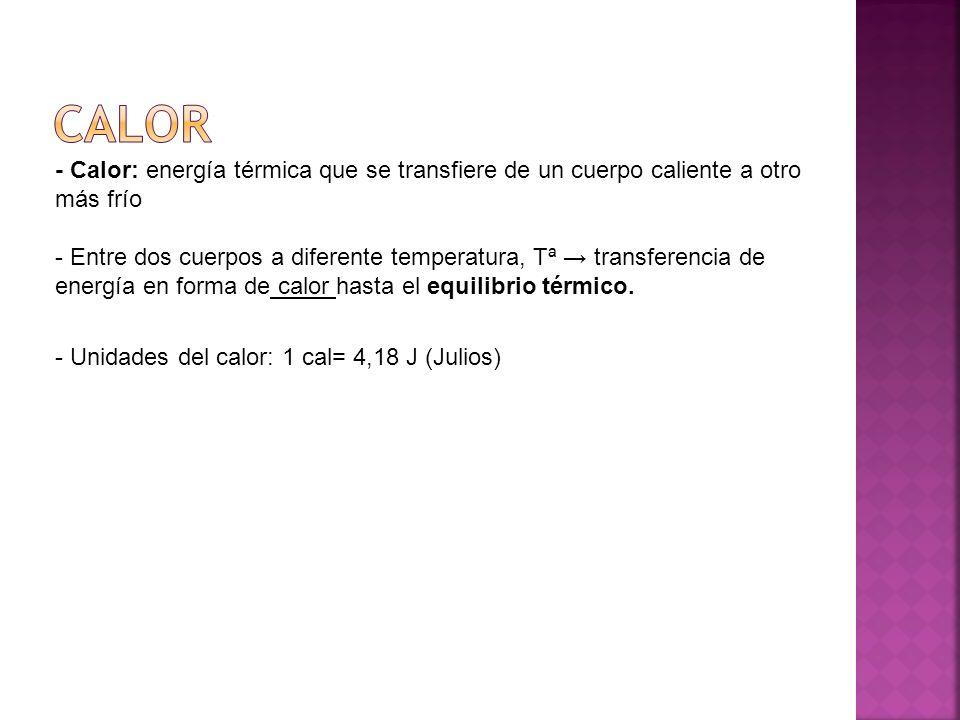 CALOR- Calor: energía térmica que se transfiere de un cuerpo caliente a otro más frío.