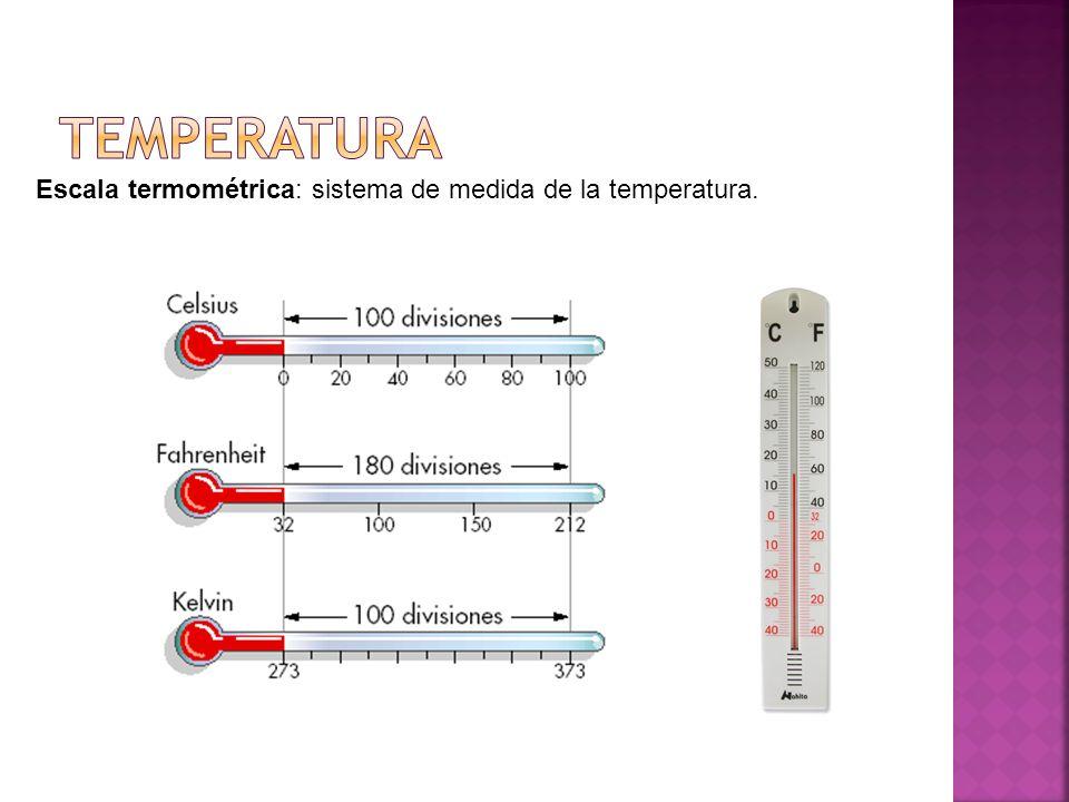 TEMPERATURA Escala termométrica: sistema de medida de la temperatura.