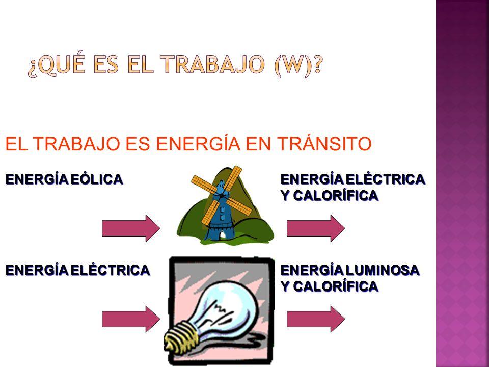 ¿QUÉ ES EL TRABAJO (W) EL TRABAJO ES ENERGÍA EN TRÁNSITO