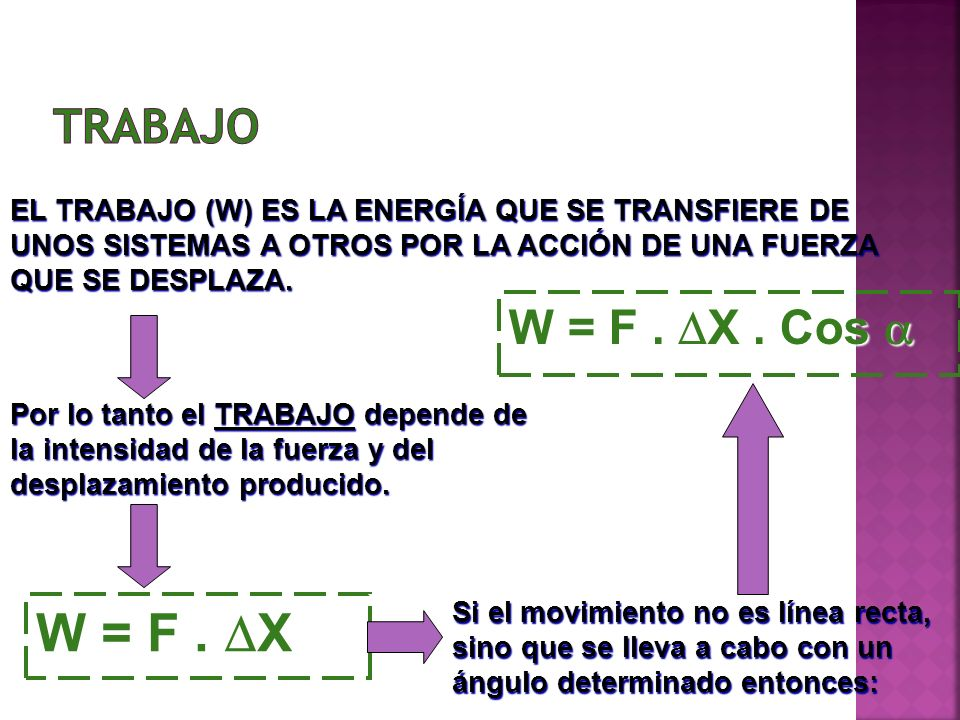 W = F . DX TRABAJO W = F . DX . Cos a