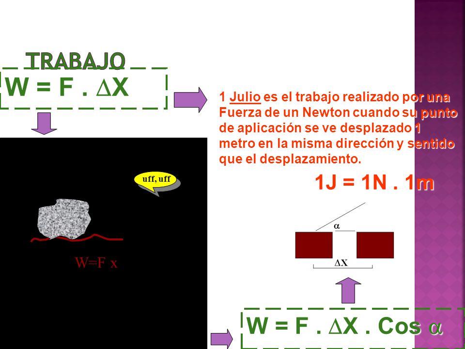 W = F . DX . TRABAJO W = F . DX . Cos a 1J = 1N . 1m W=F x
