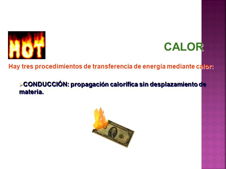 CALOR Hay tres procedimientos de transferencia de energía mediante calor: CONDUCCIÓN: propagación calorífica sin desplazamiento de materia.