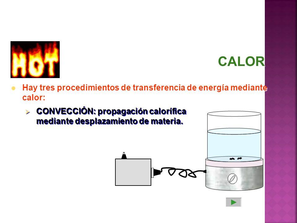CALOR Hay tres procedimientos de transferencia de energía mediante calor: CONVECCIÓN: propagación calorífica mediante desplazamiento de materia.