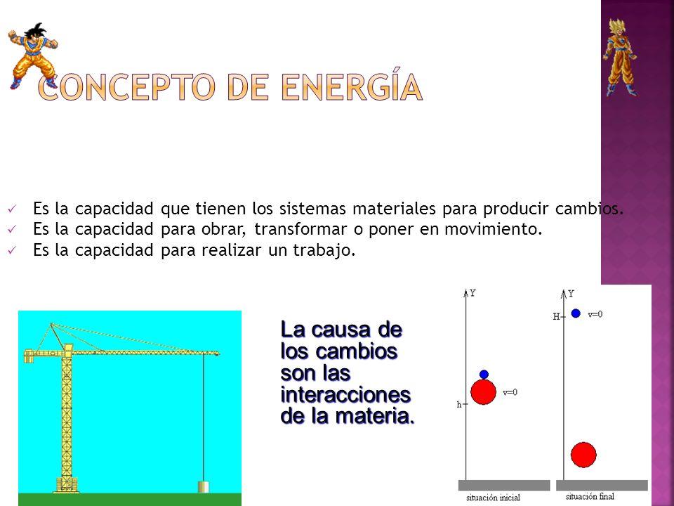 CONCEPTO DE ENERGÍAEs la capacidad que tienen los sistemas materiales para producir cambios.