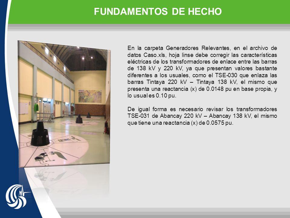 FUNDAMENTOS DE HECHO