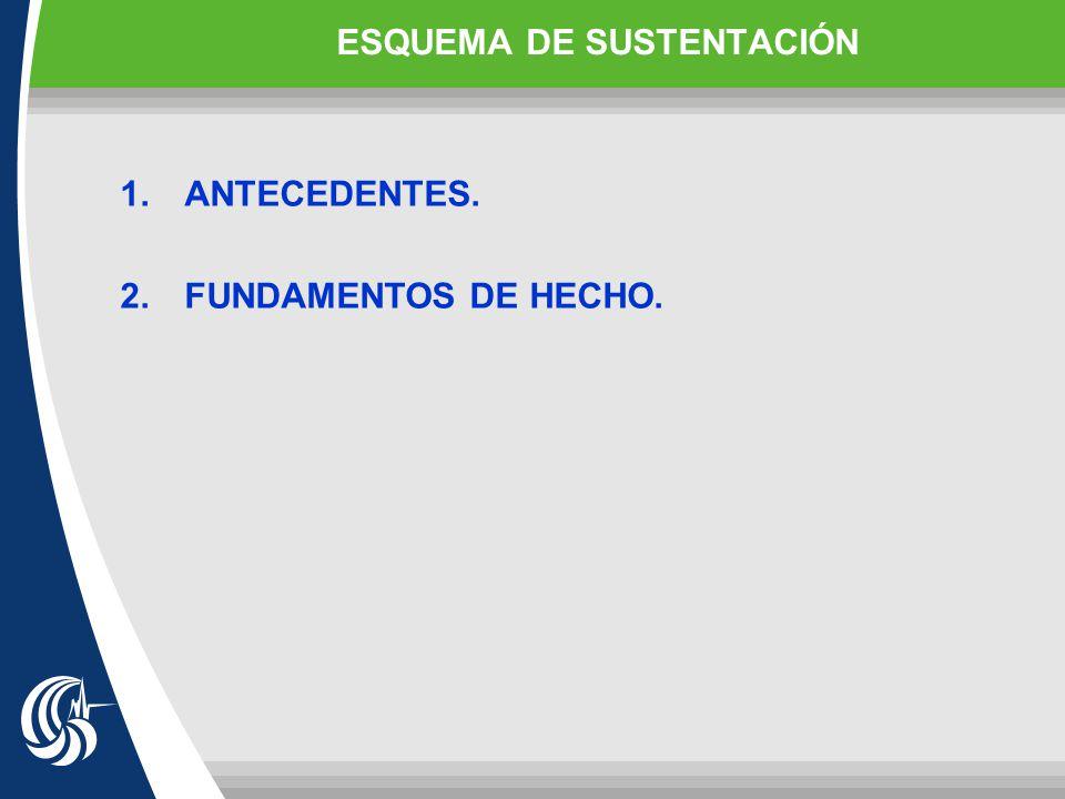 ESQUEMA DE SUSTENTACIÓN