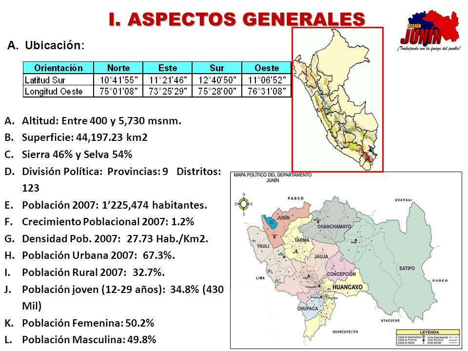 I. ASPECTOS GENERALES Ubicación: Altitud: Entre 400 y 5,730 msnm.