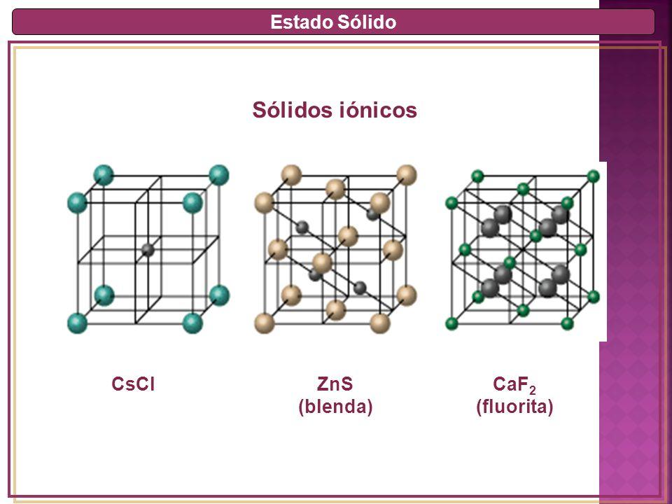 Estado Sólido Sólidos iónicos CsCl ZnS (blenda) CaF2 (fluorita)