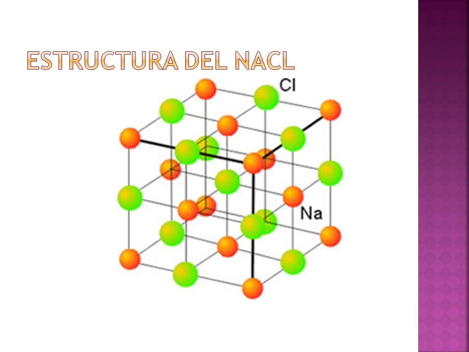 Estructura del NaCl