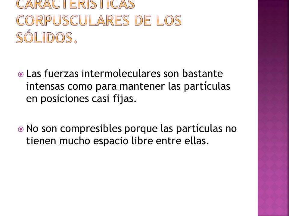 Características corpusculares de los sólidos.