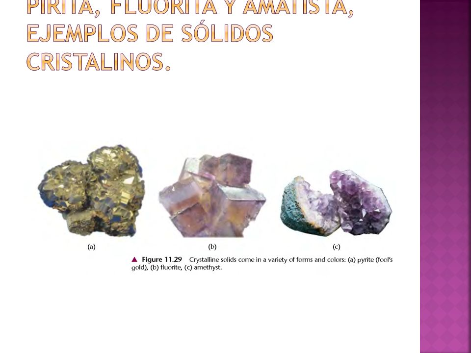 Pirita, Fluorita y Amatista, ejemplos de sólidos cristalinos.