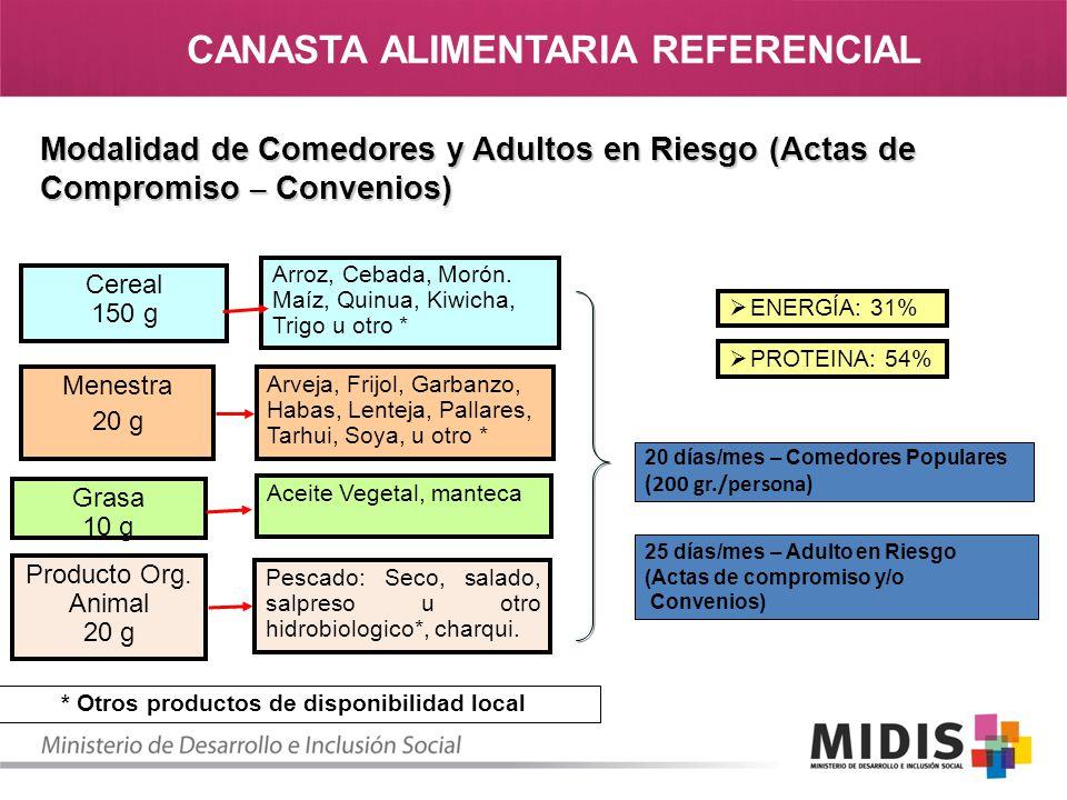 CANASTA ALIMENTARIA REFERENCIAL