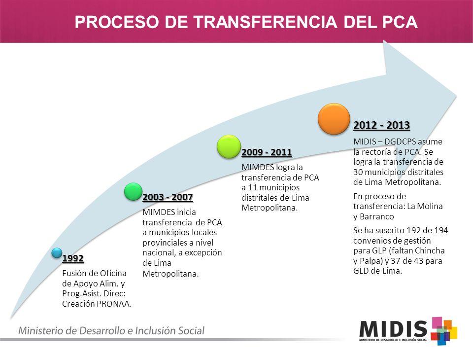 PROCESO DE TRANSFERENCIA DEL PCA