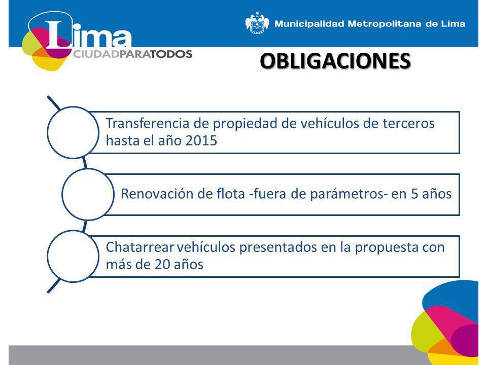 OBLIGACIONES Transferencia de propiedad de vehículos de terceros hasta el año 2015. Renovación de flota -fuera de parámetros- en 5 años.