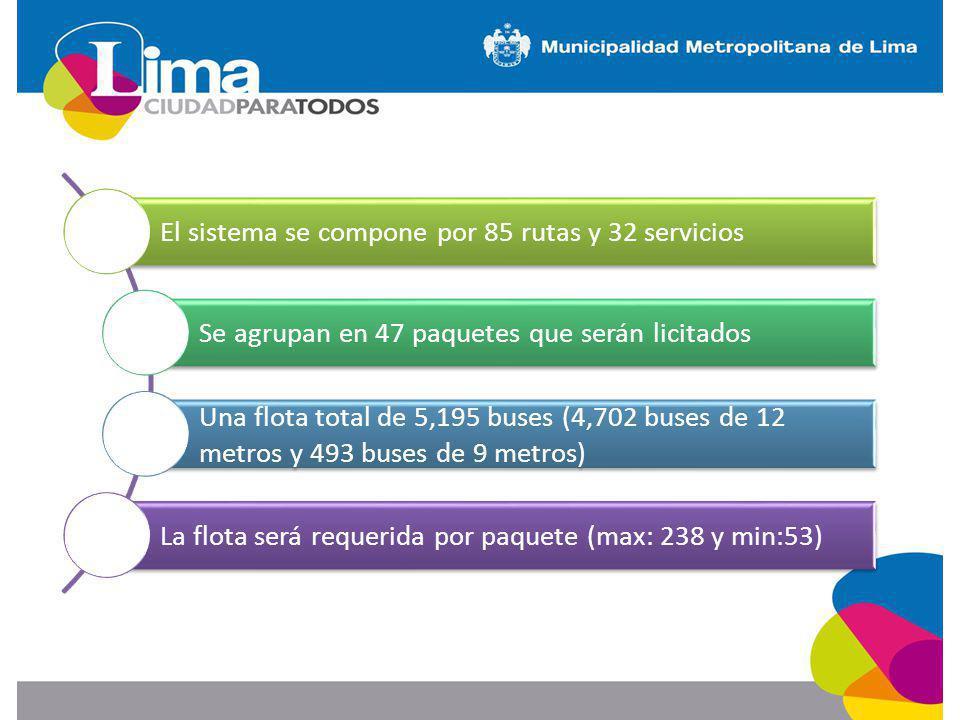 El sistema se compone por 85 rutas y 32 servicios