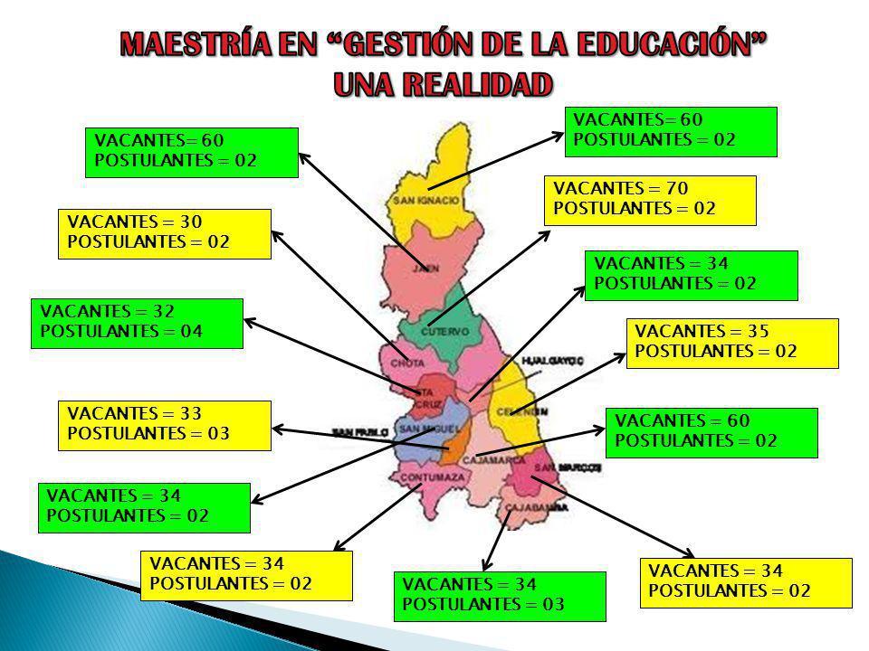 MAESTRÍA EN GESTIÓN DE LA EDUCACIÓN