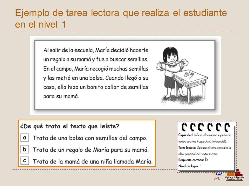 Ejemplo de tarea lectora que realiza el estudiante en el nivel 1
