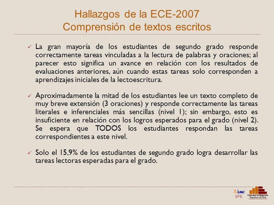 Hallazgos de la ECE-2007 Comprensión de textos escritos