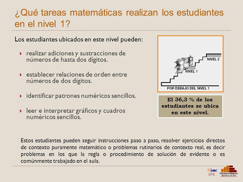 ¿Qué tareas matemáticas realizan los estudiantes en el nivel 1