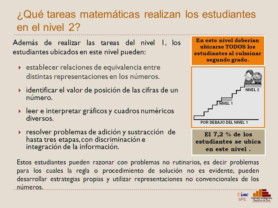 ¿Qué tareas matemáticas realizan los estudiantes en el nivel 2