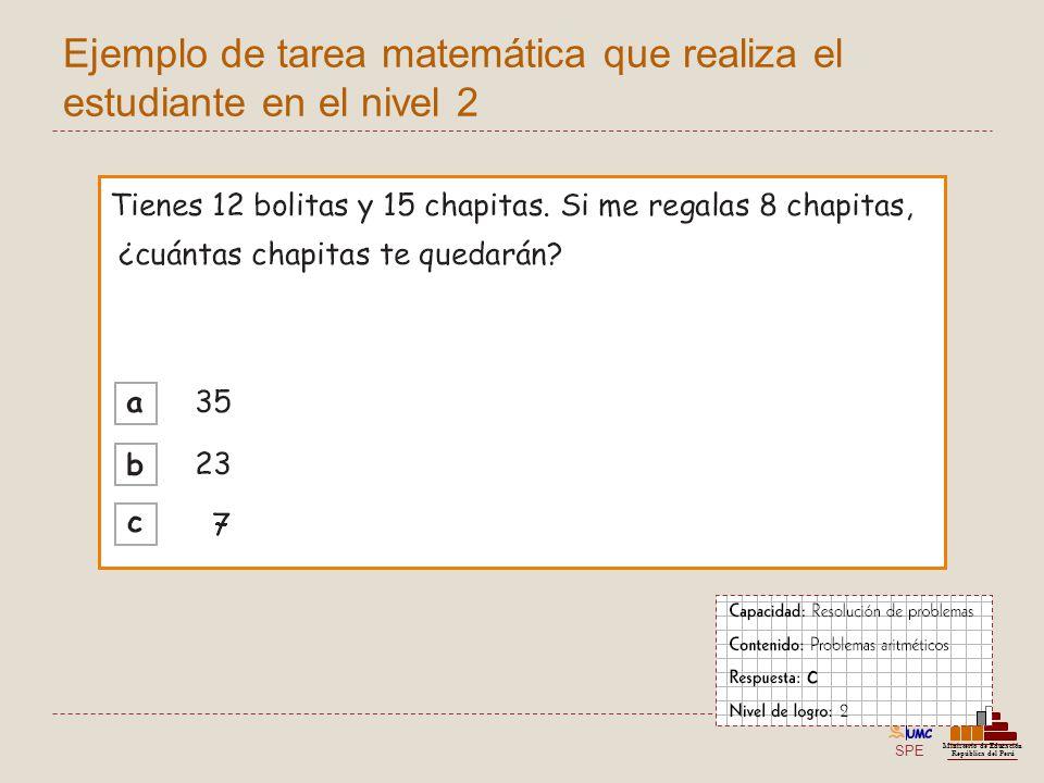 Ejemplo de tarea matemática que realiza el estudiante en el nivel 2