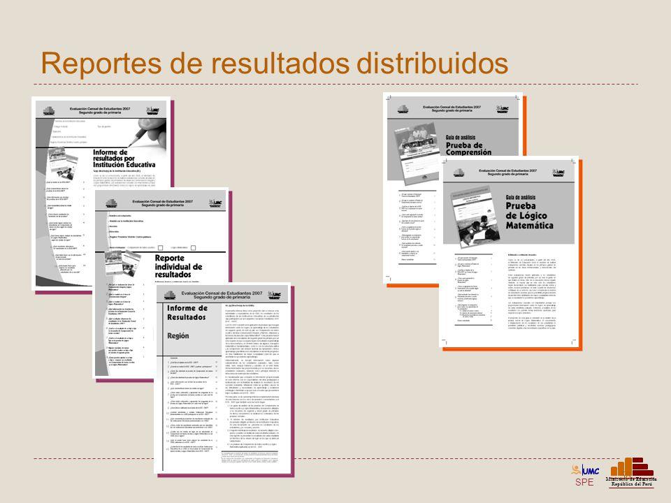 Reportes de resultados distribuidos