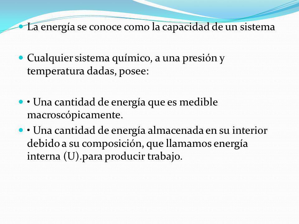 La energía se conoce como la capacidad de un sistema