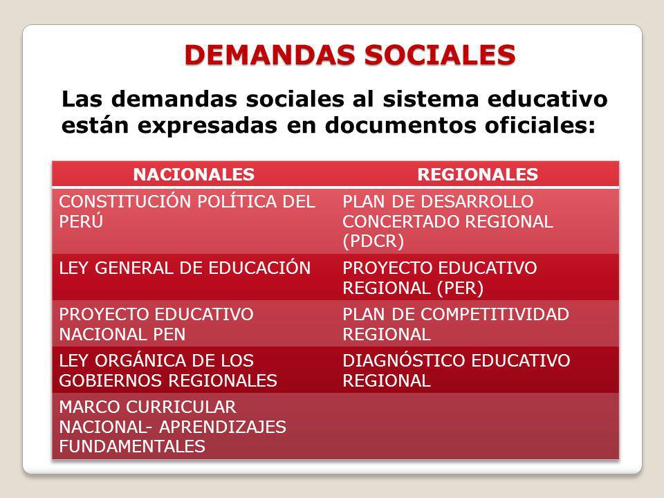 DEMANDAS SOCIALES Las demandas sociales al sistema educativo están expresadas en documentos oficiales: