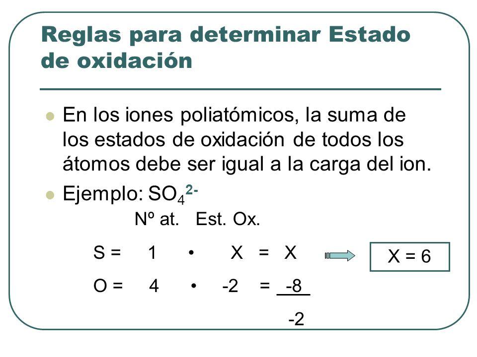 Reglas para determinar Estado de oxidación