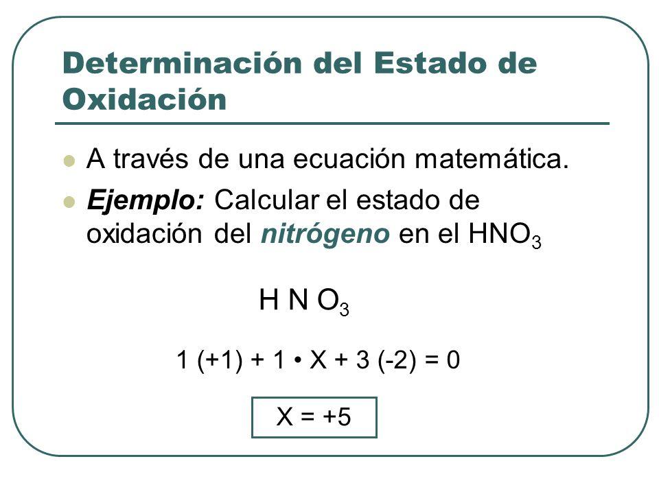 Determinación del Estado de Oxidación