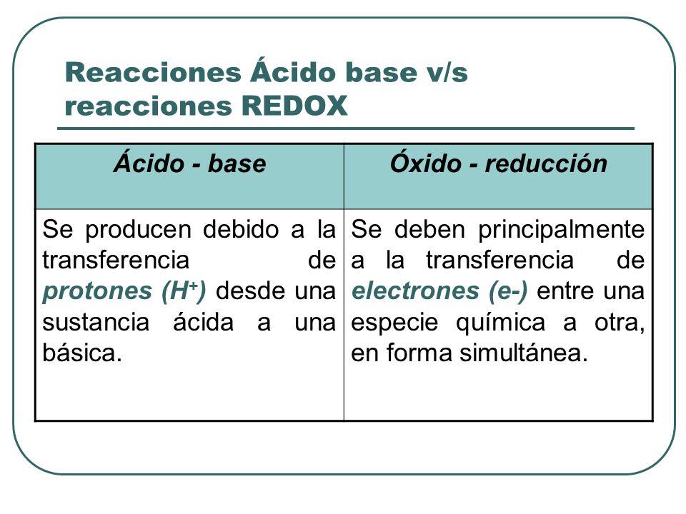Reacciones Ácido base v/s reacciones REDOX