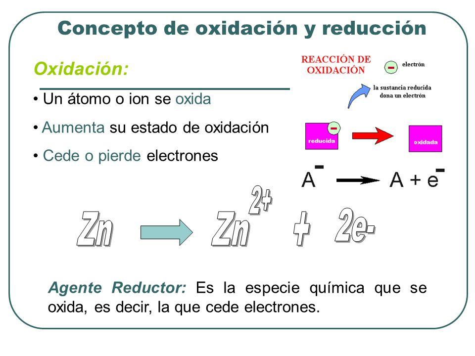 Concepto de oxidación y reducción