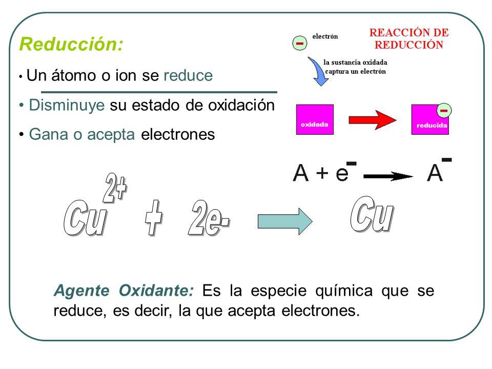 2+ Cu Cu + 2e- Reducción: Disminuye su estado de oxidación