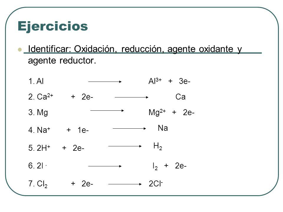 Ejercicios Identificar: Oxidación, reducción, agente oxidante y agente reductor. 1. Al. Al3+ + 3e-