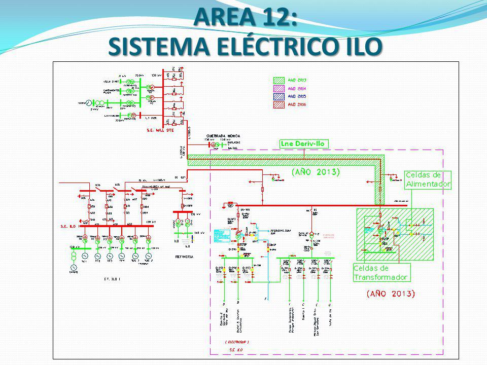 AREA 12: SISTEMA ELÉCTRICO ILO
