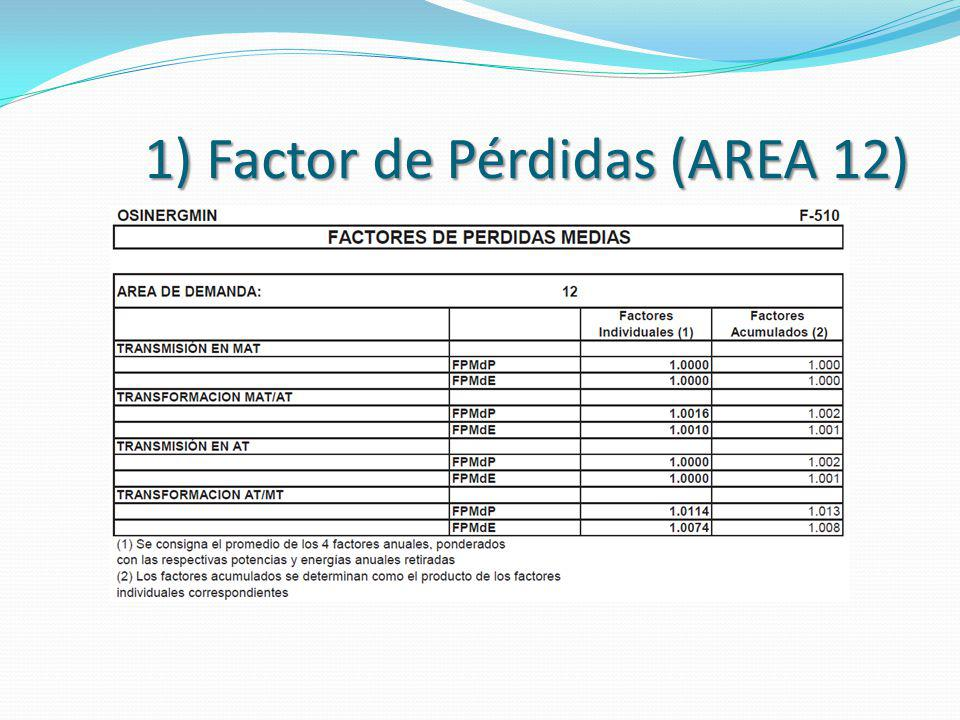 1) Factor de Pérdidas (AREA 12)