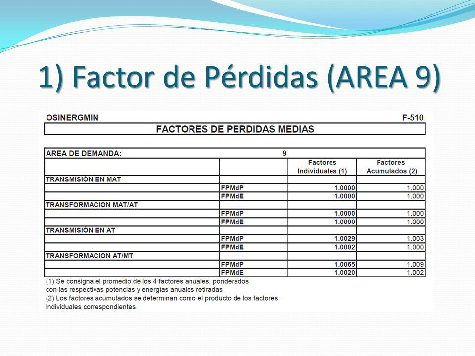 1) Factor de Pérdidas (AREA 9)