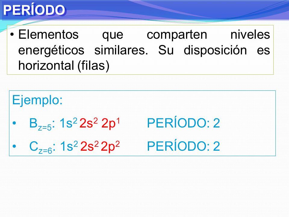 PERÍODO Elementos que comparten niveles energéticos similares. Su disposición es horizontal (filas)