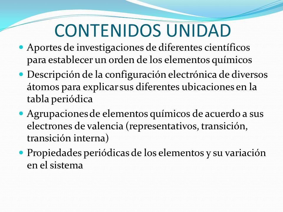 CONTENIDOS UNIDADAportes de investigaciones de diferentes científicos para establecer un orden de los elementos químicos.