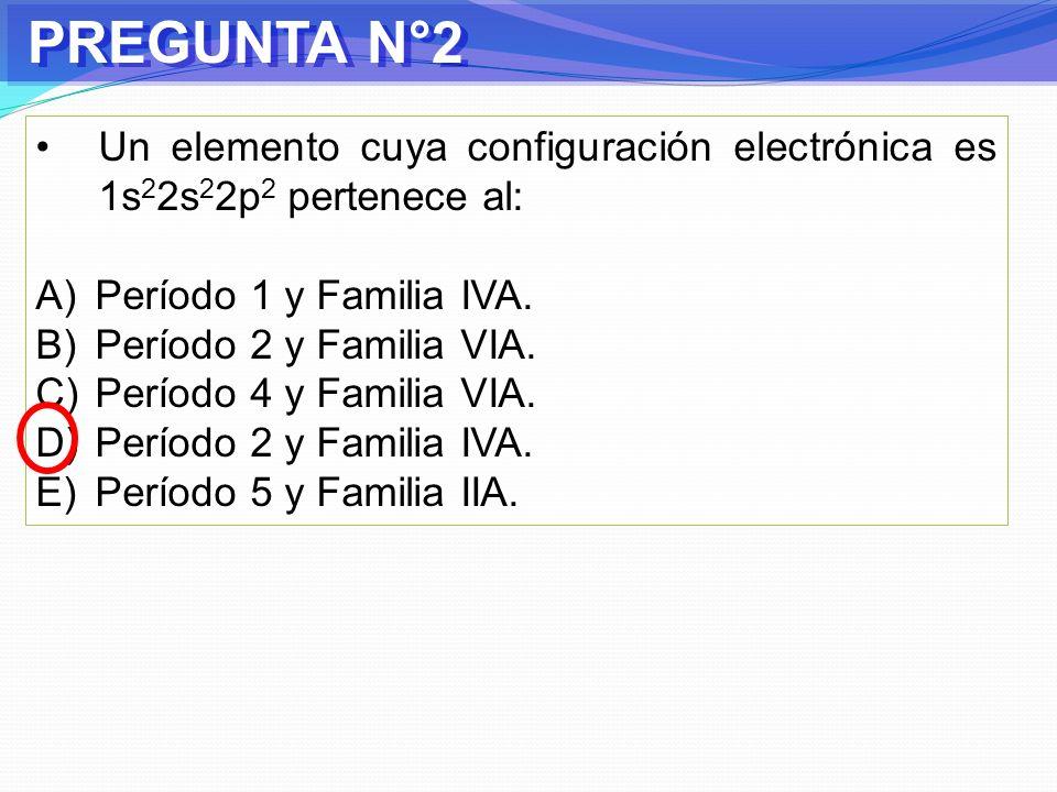 PREGUNTA N°2Un elemento cuya configuración electrónica es 1s22s22p2 pertenece al: Período 1 y Familia IVA.