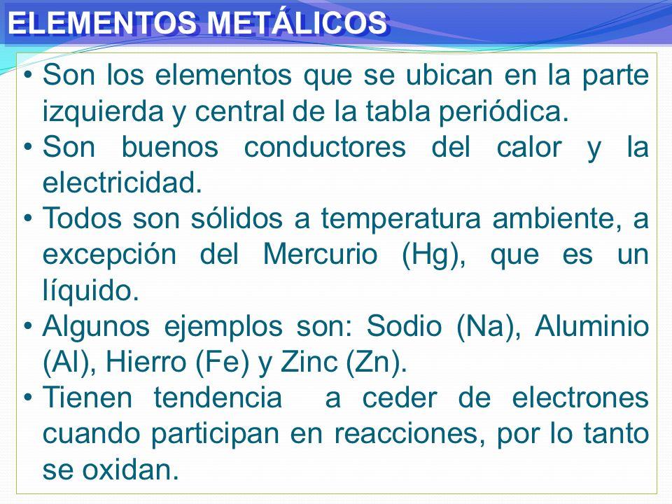 ELEMENTOS METÁLICOSSon los elementos que se ubican en la parte izquierda y central de la tabla periódica.