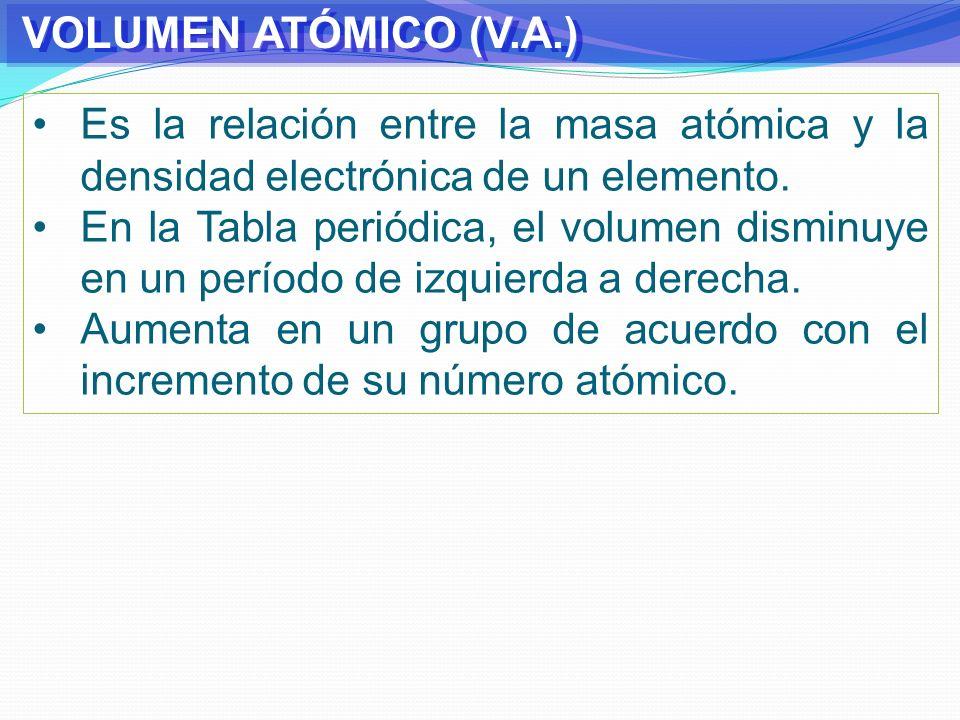 VOLUMEN ATÓMICO (V.A.)Es la relación entre la masa atómica y la densidad electrónica de un elemento.