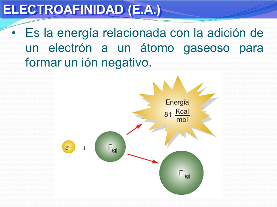 ELECTROAFINIDAD (E.A.)Es la energía relacionada con la adición de un electrón a un átomo gaseoso para formar un ión negativo.