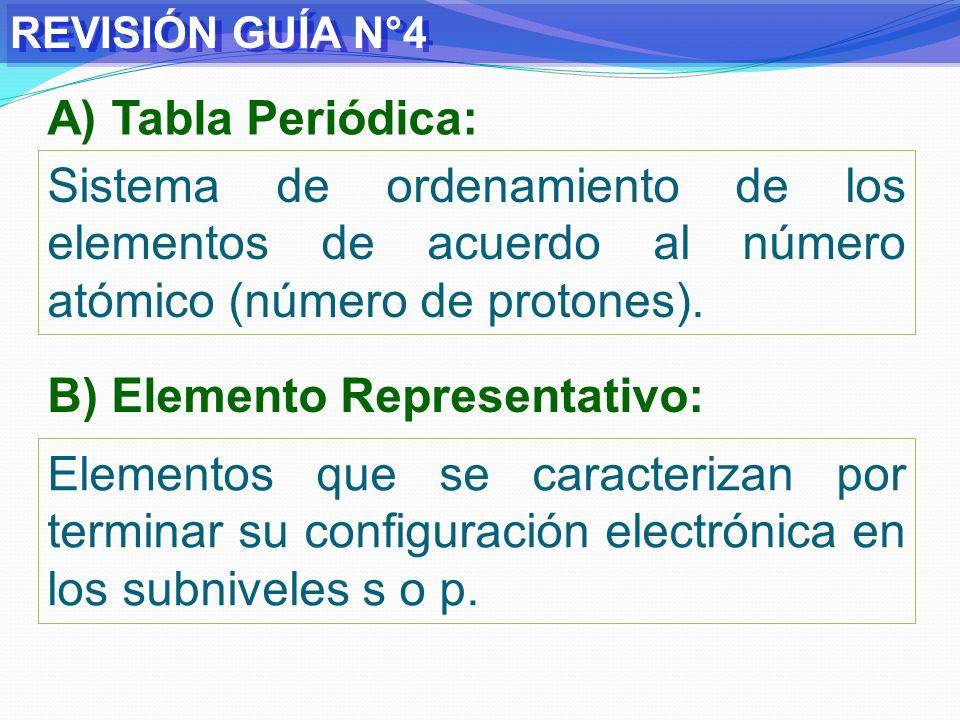 B) Elemento Representativo: