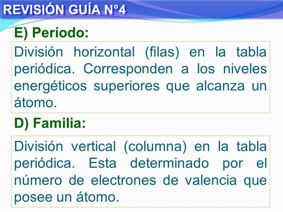 REVISIÓN GUÍA N°4 E) Período: