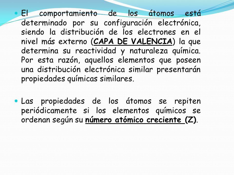 El comportamiento de los átomos está determinado por su configuración electrónica, siendo la distribución de los electrones en el nivel más externo (CAPA DE VALENCIA) la que determina su reactividad y naturaleza química. Por esta razón, aquellos elementos que poseen una distribución electrónica similar presentarán propiedades químicas similares.