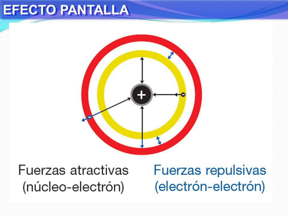 EFECTO PANTALLA
