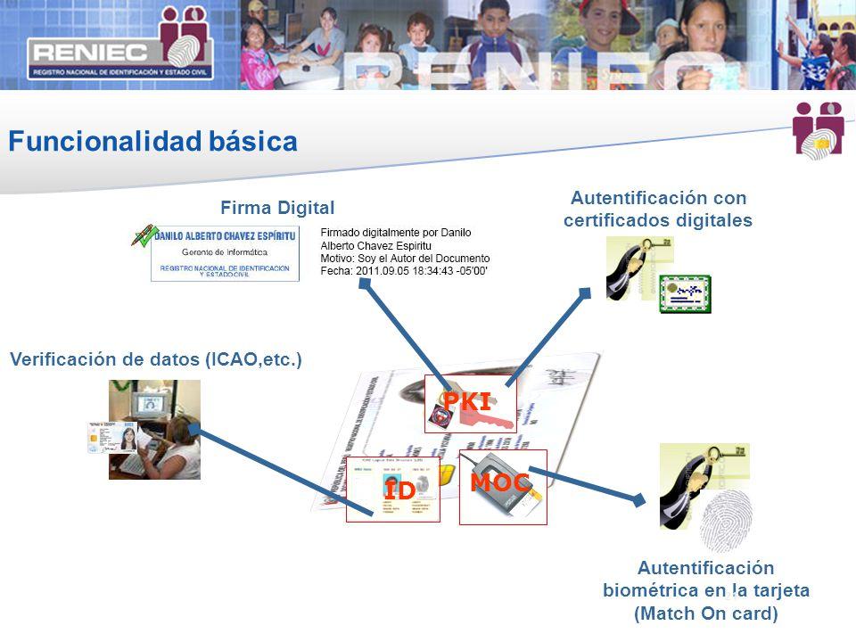 Funcionalidad básica PKI MOC ID