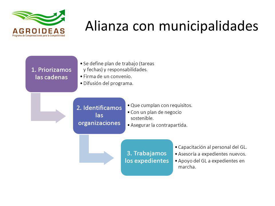 Alianza con municipalidades